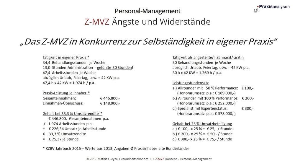"""""""Das Z-MVZ in Konkurrenz zur Selbständigkeit in eigener Praxis"""""""