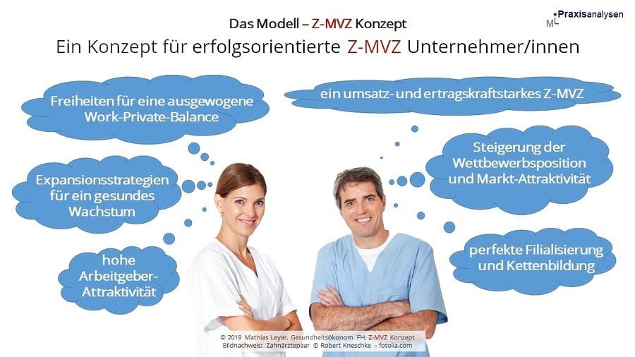Ein Konzept für erfolgsorientierte Z-MVZ Unternehmer/innen