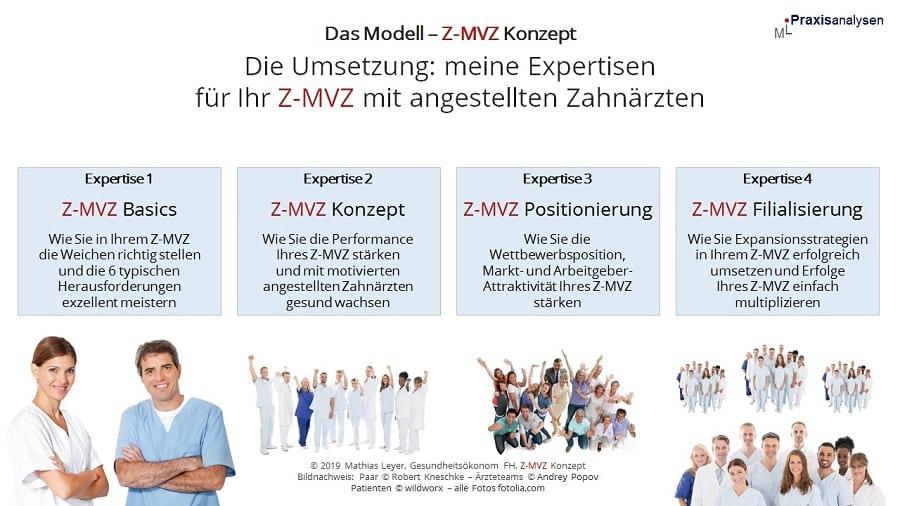 modell-z-mvz-konzept-strukturen-prozesse-ergebnisse-qualitaet