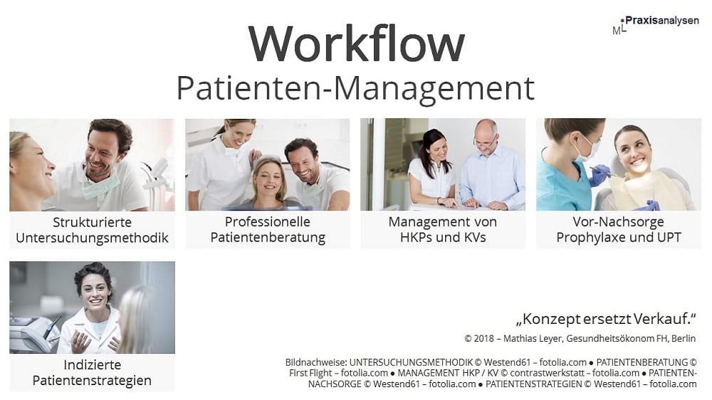Konzept ersetzt Verkauf - Patienten-Management und Workflow