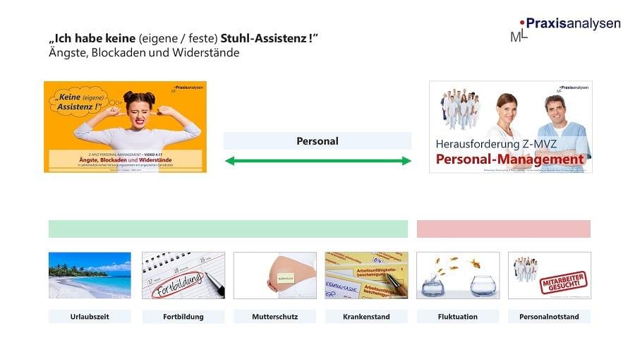 Herausforderung für das Personal-Management im Z-MVZ mit angestellten Zahnärzten - die Personal-Einsatzplanung.